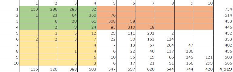 20141015.e20.filter.analysis