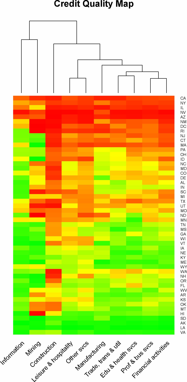 Credit Quality Map